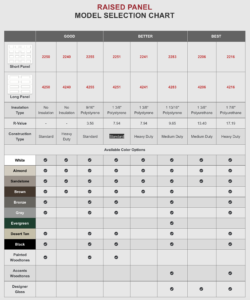 Garage Door Raised Panel Selection Chart