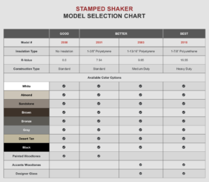 Stamped Shaker Model Selection Chart